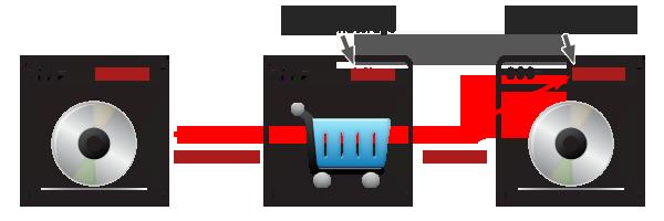 html 5 storage back button